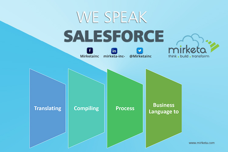 We Speak Salesforce