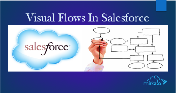 Visual Flow in Salesforce