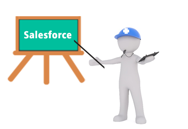 Salesforce org Clean