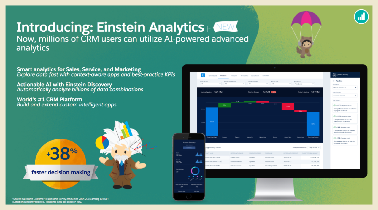 DATA SCIENTIST WITH EINSTEIN ANALYTICS