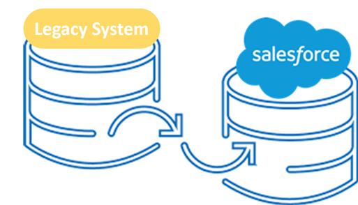 data migration in salesforce