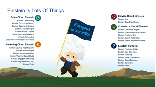 evolution of salesforce einstein