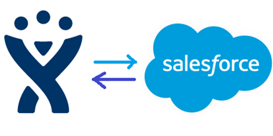 Jira Salesforce Integration