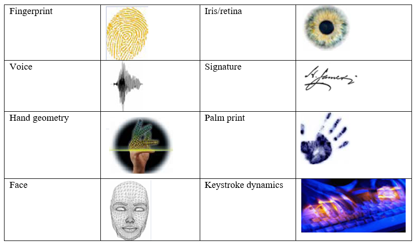 what is biometric