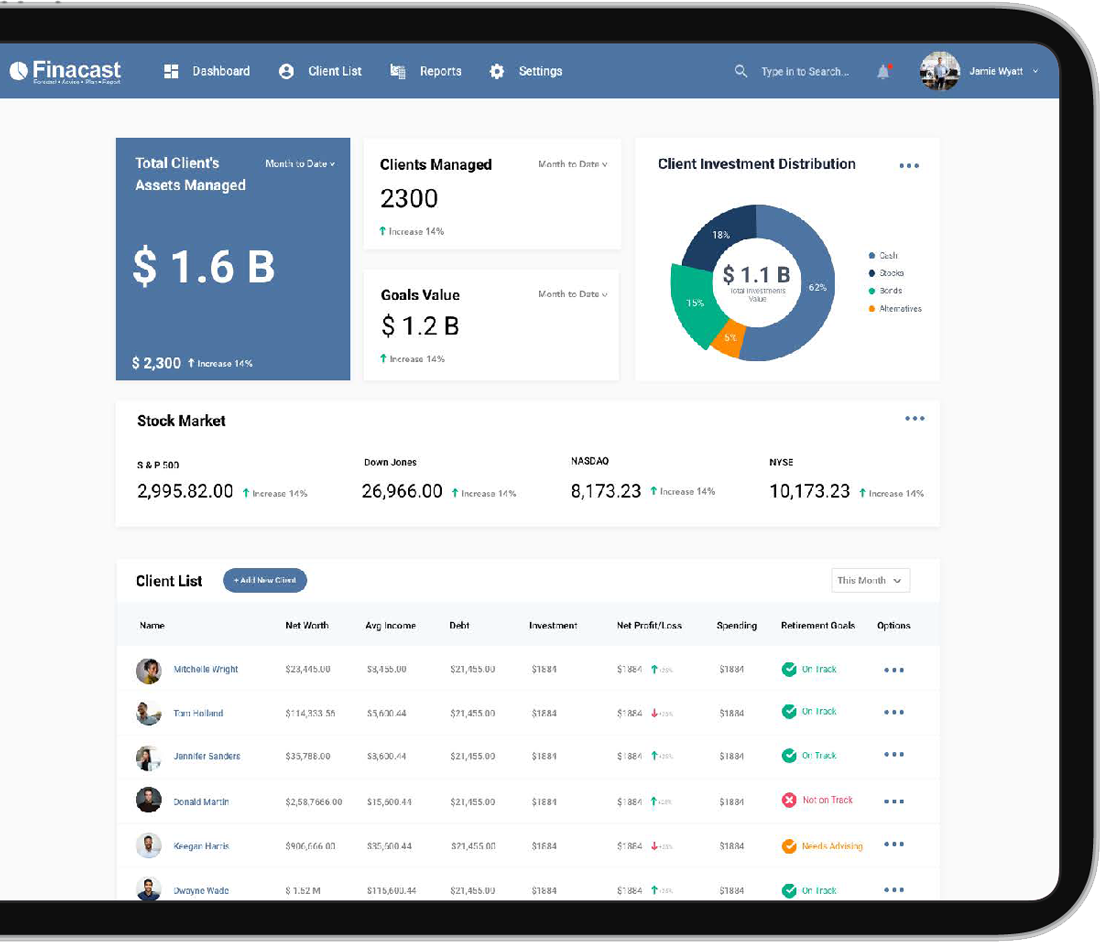 salesforce wealth management