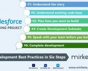 Salesforce Coding Project