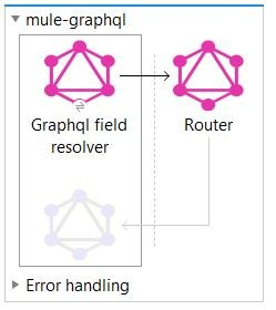 an introduction to graphql