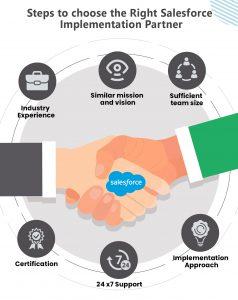 Salesforce Implementation Partners
