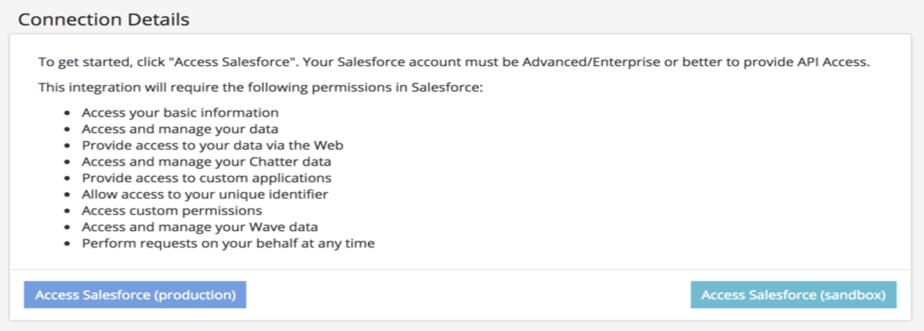 CallTrackingMetrics with Salesforce
