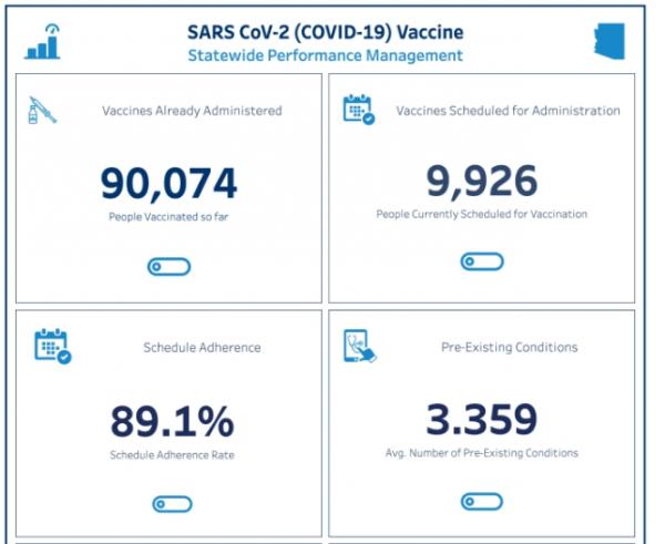 Salesforce Vaccine Management