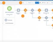 Journey Builder In Marketing Cloud