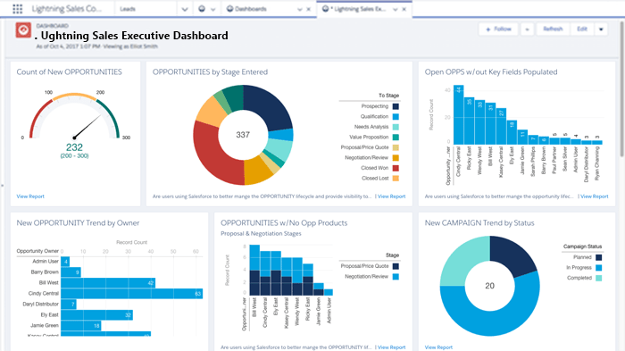 Salesforce for Manufacturing Cloud
